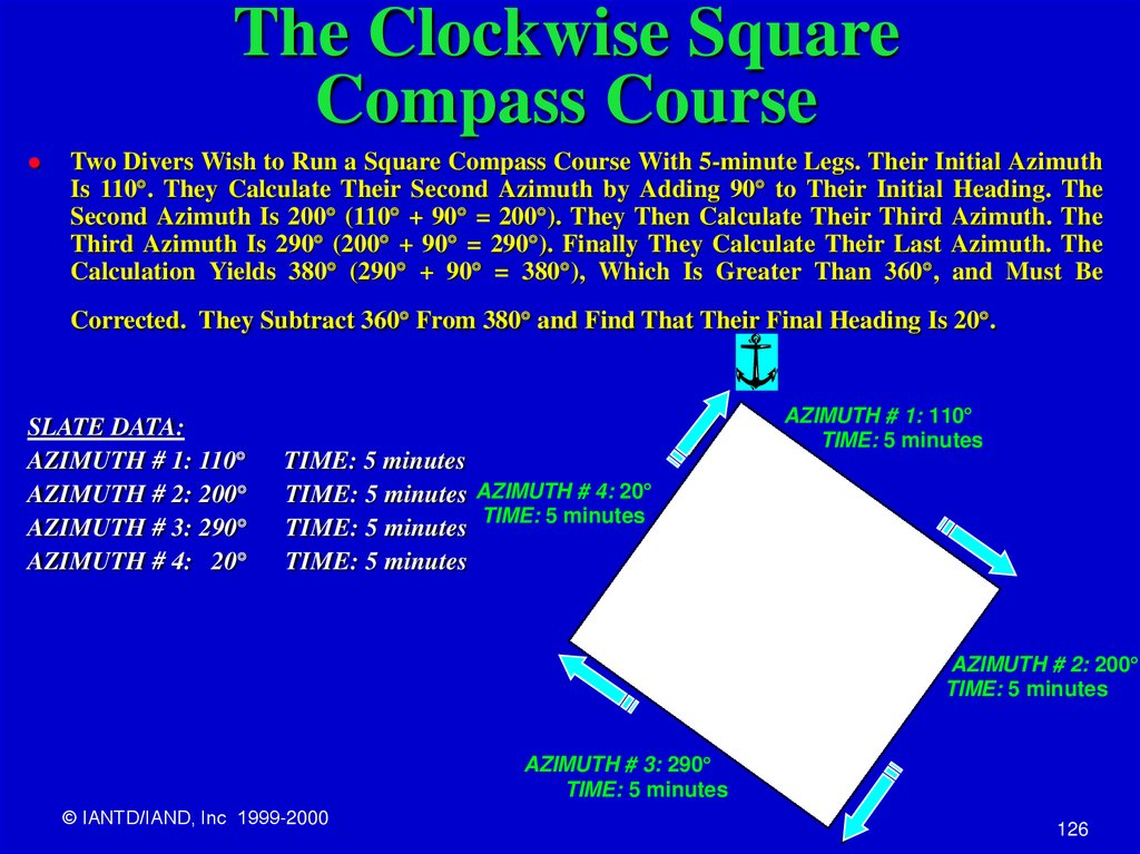 The Clockwise Square Compass Course