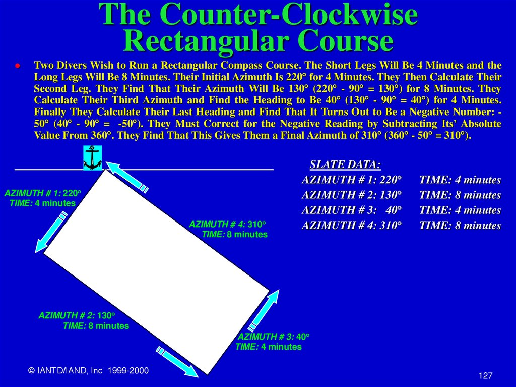 The Counter-Clockwise Rectangular Course