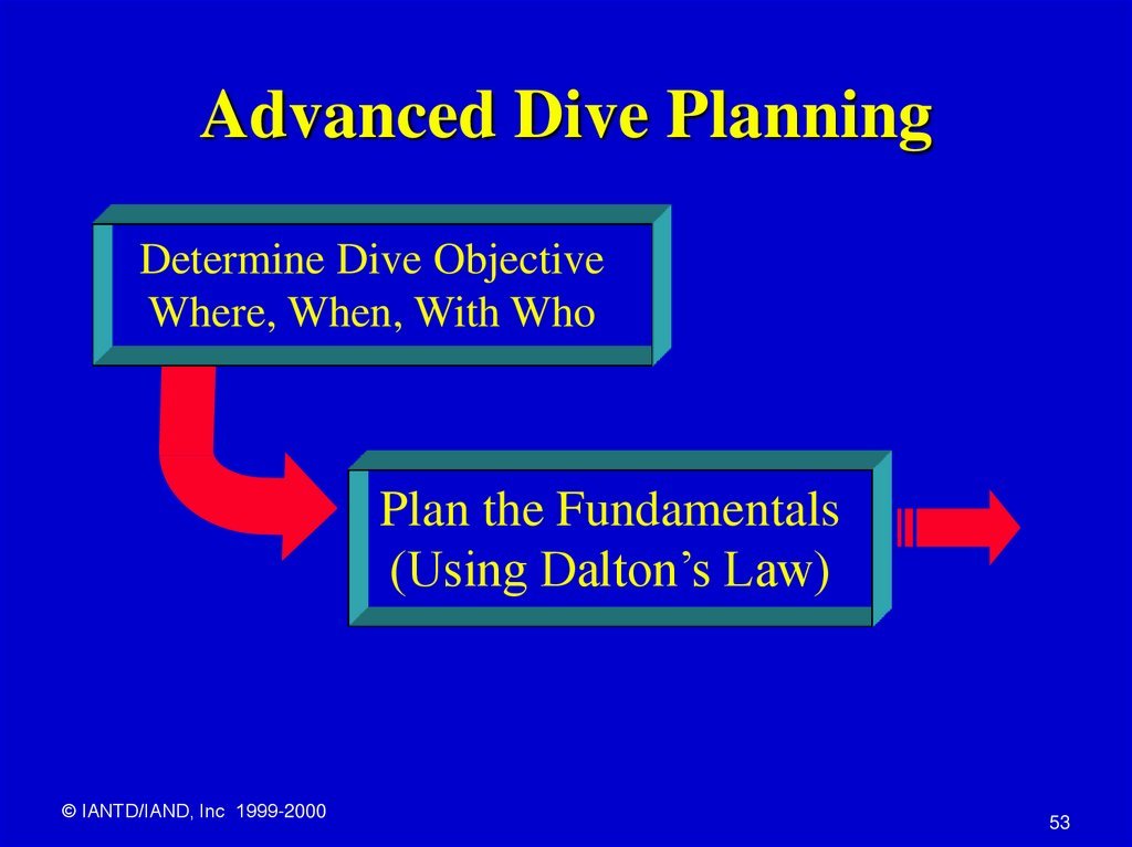 Advanced Dive Planning
