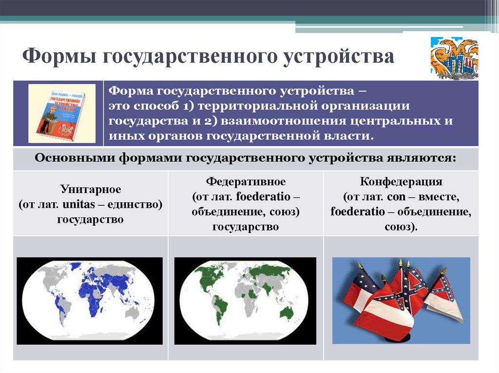 кадру форма государственного устройства картинки для презентации комнату украсите