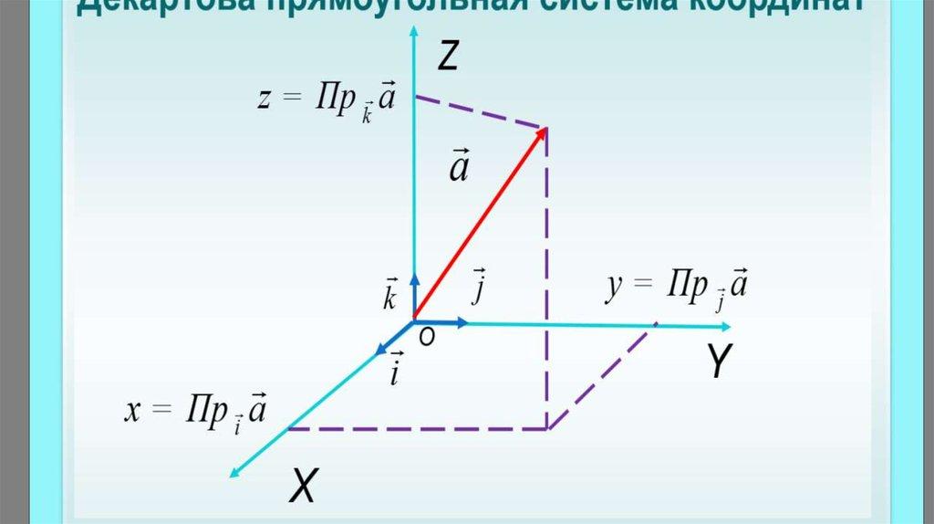 фотоальбомы векторная алгебра картинка комплексу критериев, весу