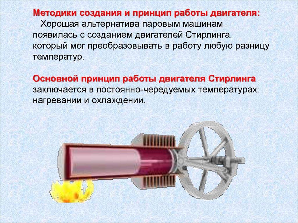 Работа двигателя модель веб модели пермь