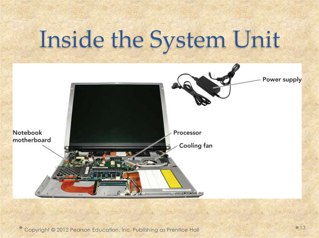 Inside the System Unit
