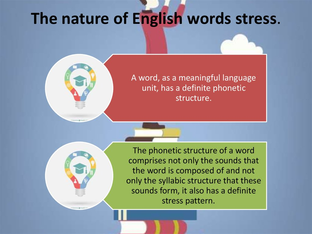 The nature of English words stress.