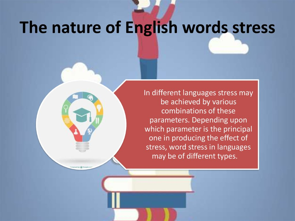 The nature of English words stress