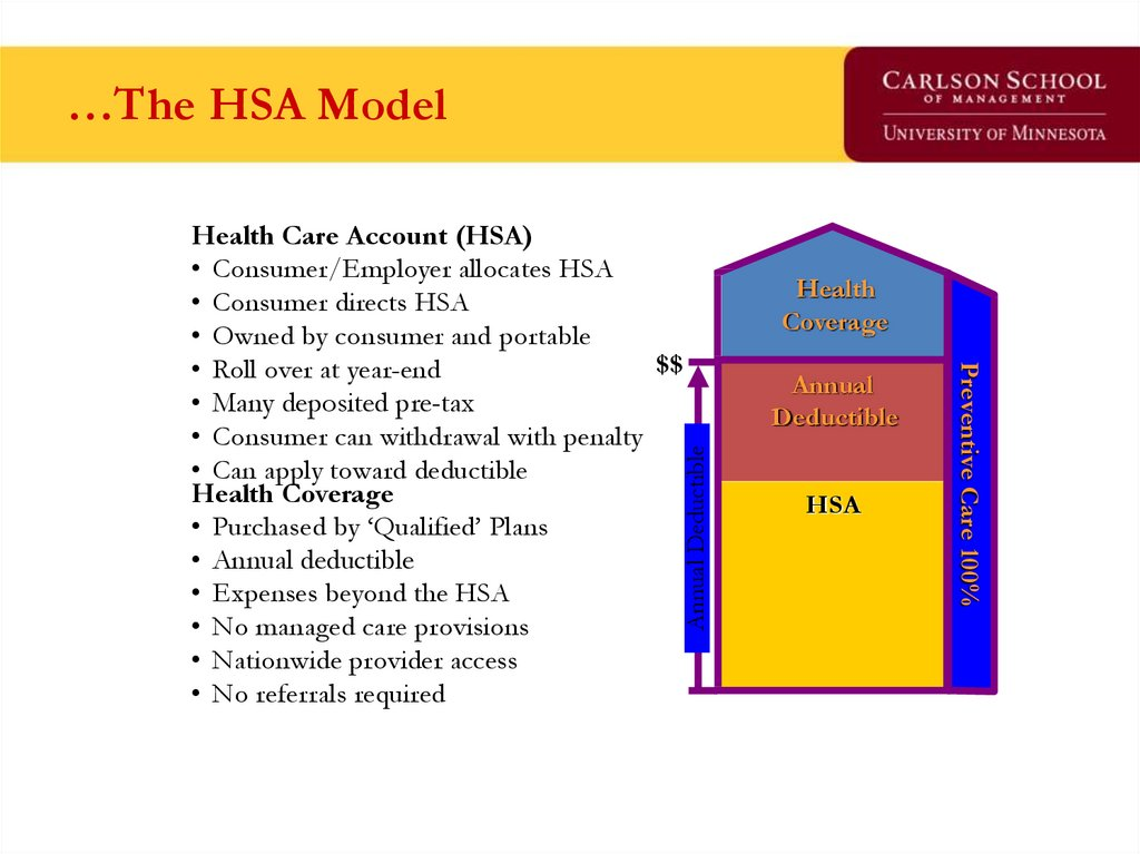 …The HSA Model