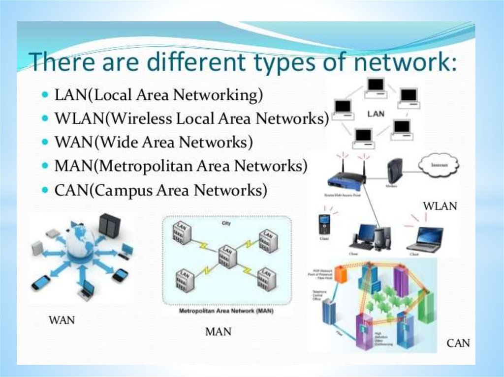 Information and communication technologies - online presentation