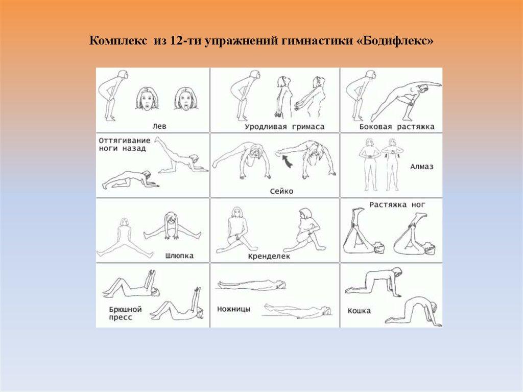 Упражнения для похудения в схемах