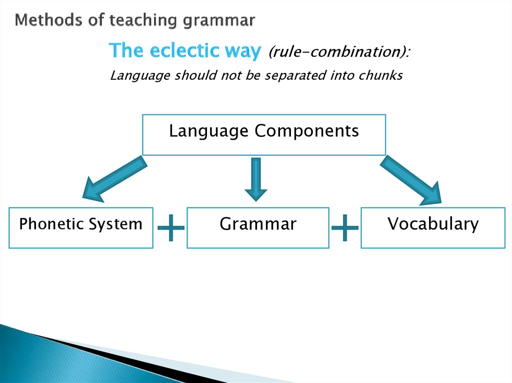 Methods of teaching grammar