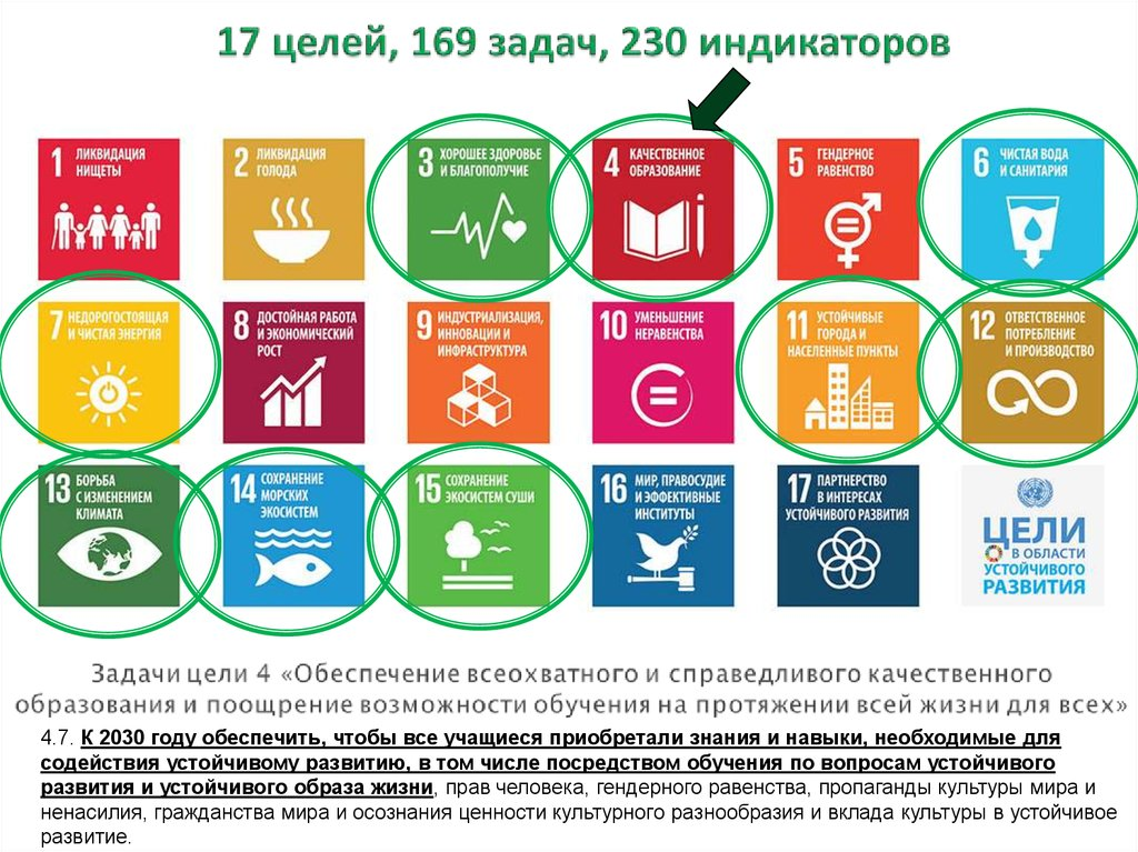 старая и новая схема устойчивого развития картинки для