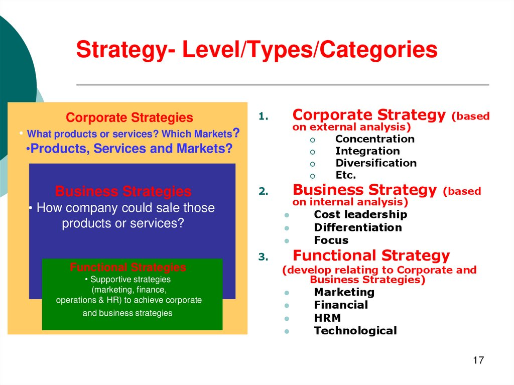 Strategy- Level/Types/Categories