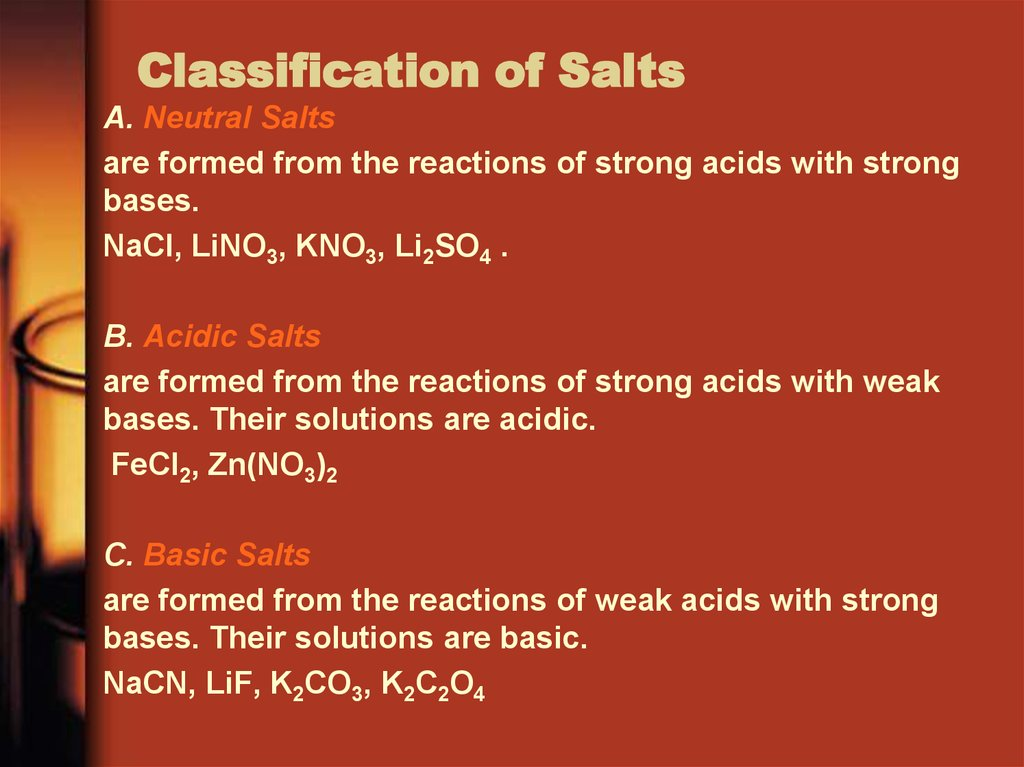 Classification of Salts