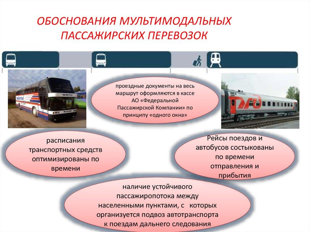 Смешанные пассажирские перевозки yako строительная техника на радиоуправлении y2055197