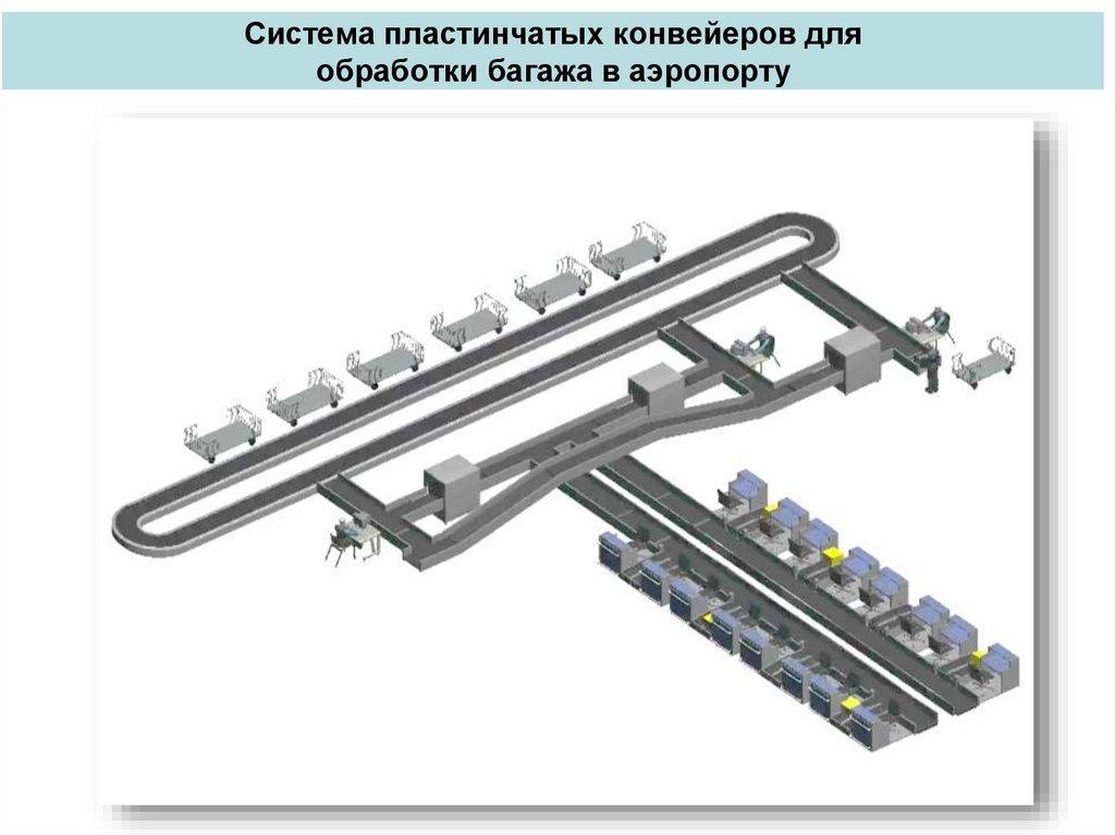 Система конвейеров в карьере фольксваген транспортер каравелла или мультивен