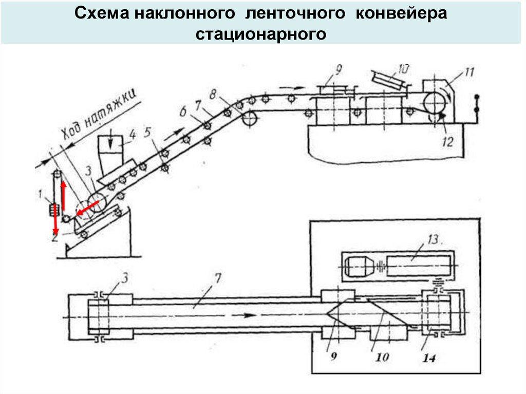 Эл схема ленточного конвейера конвейер ленточный защита