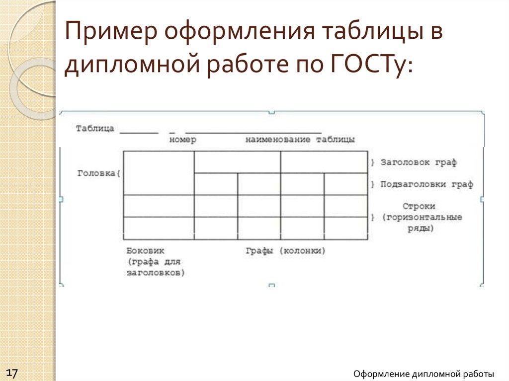 фотография оформление таблицы картинки район профессорского