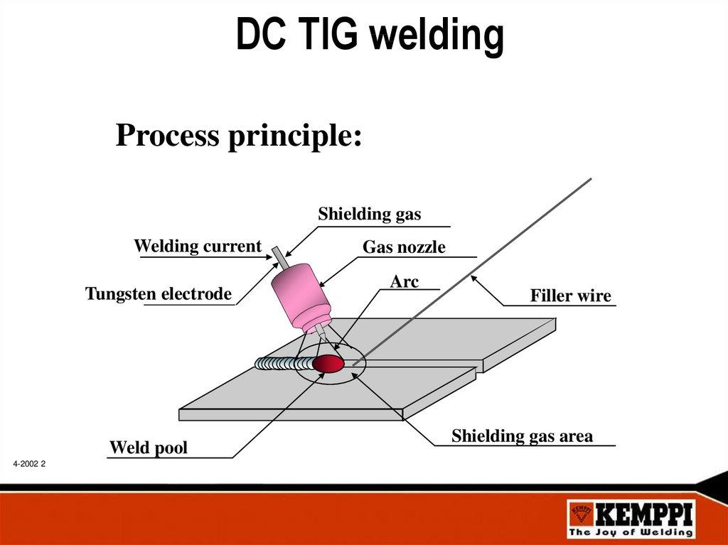 Steel Dc Tig Welding Training Material Version 1 0 Online Presentation