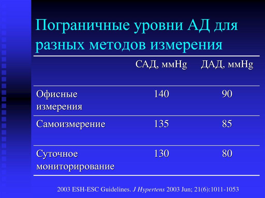 Гипертонической болезни шифр мкб 10 - 8G01ML: 100 ...