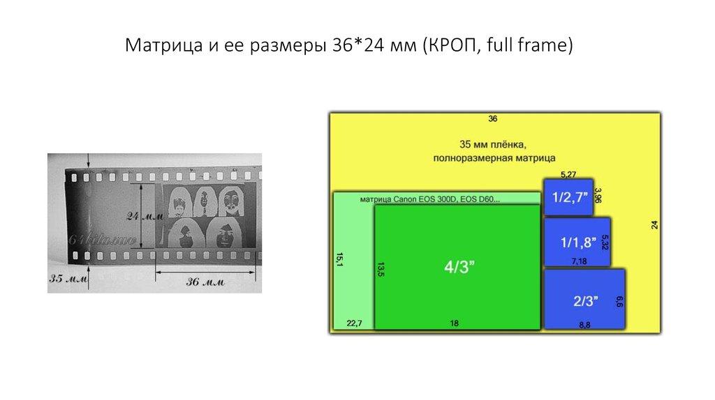 размер матрицы цифрового фотоаппарата критерии здесь