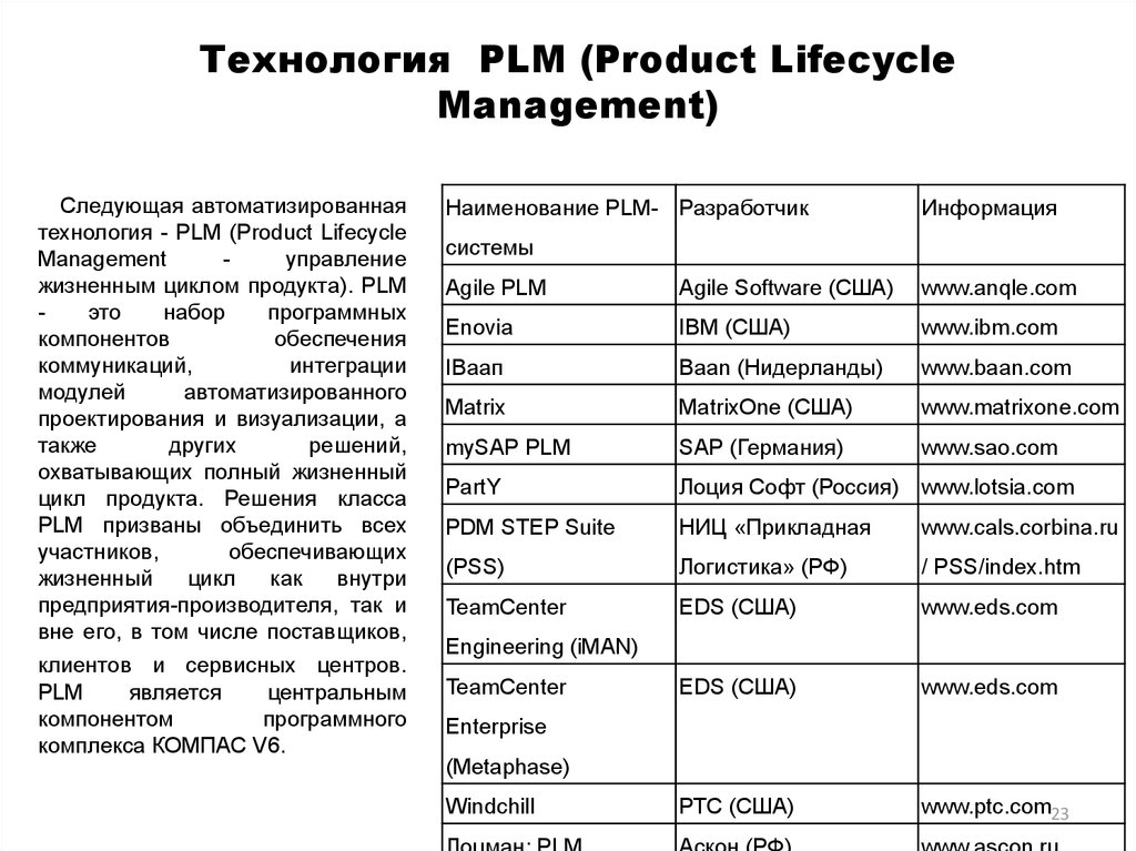 Технология PLM (Product Lifecycle Management)