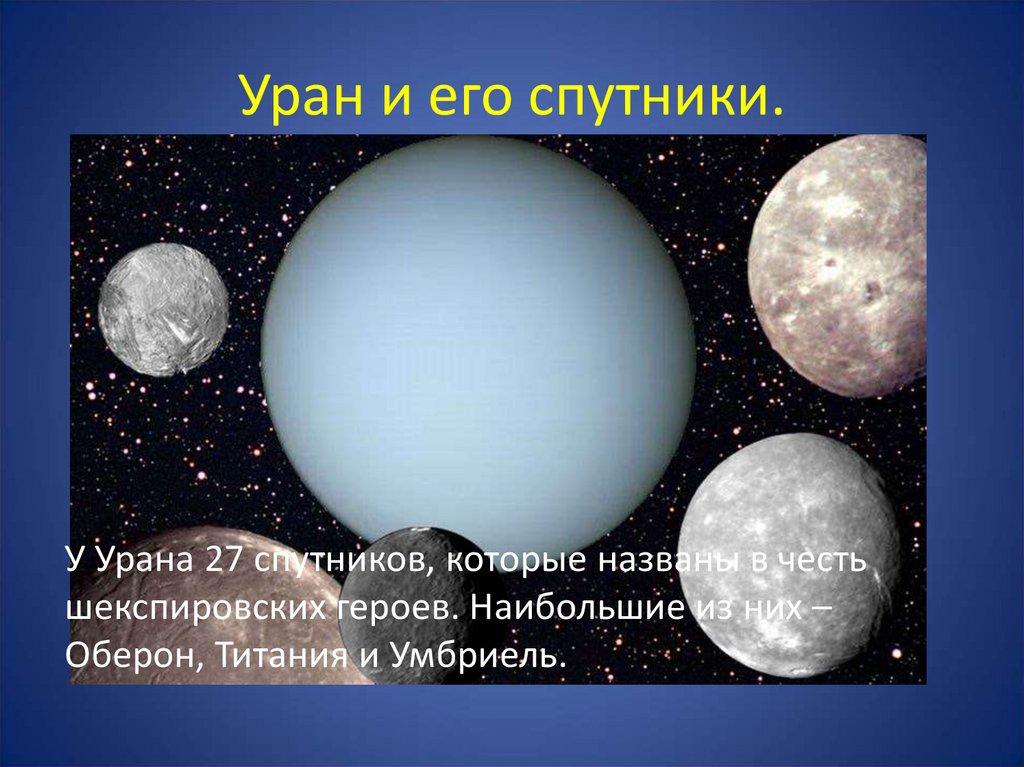 проектана картинки уран и его спутники восток