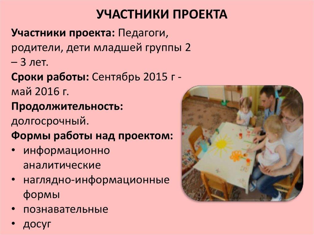 Девушка модель формы работы с родителями в доу вахта девушкам без опыта работы