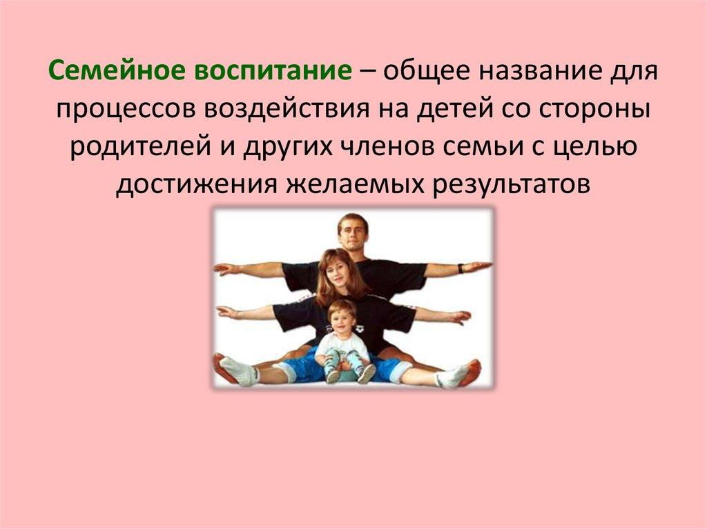 Девушка модель формы работы с родителями в доу кристина иванова фотомодель