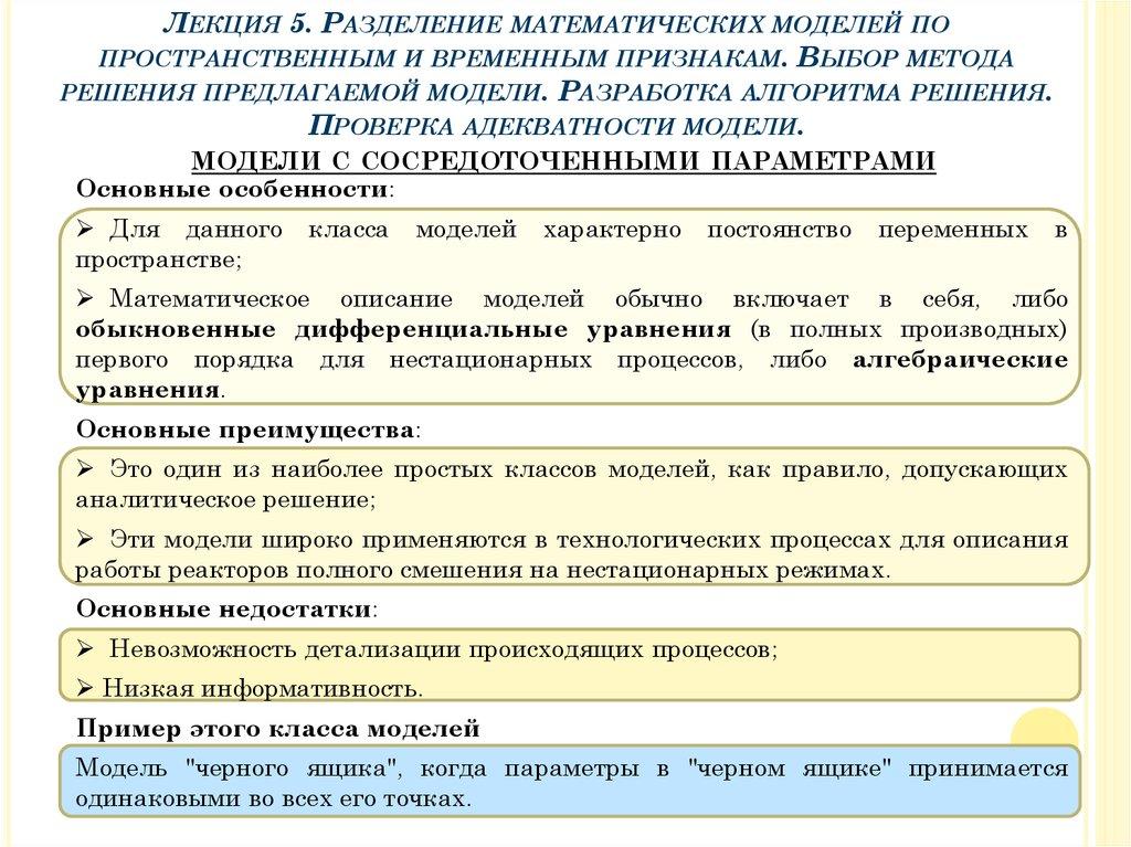 Описание работы модели sophie natalchuk