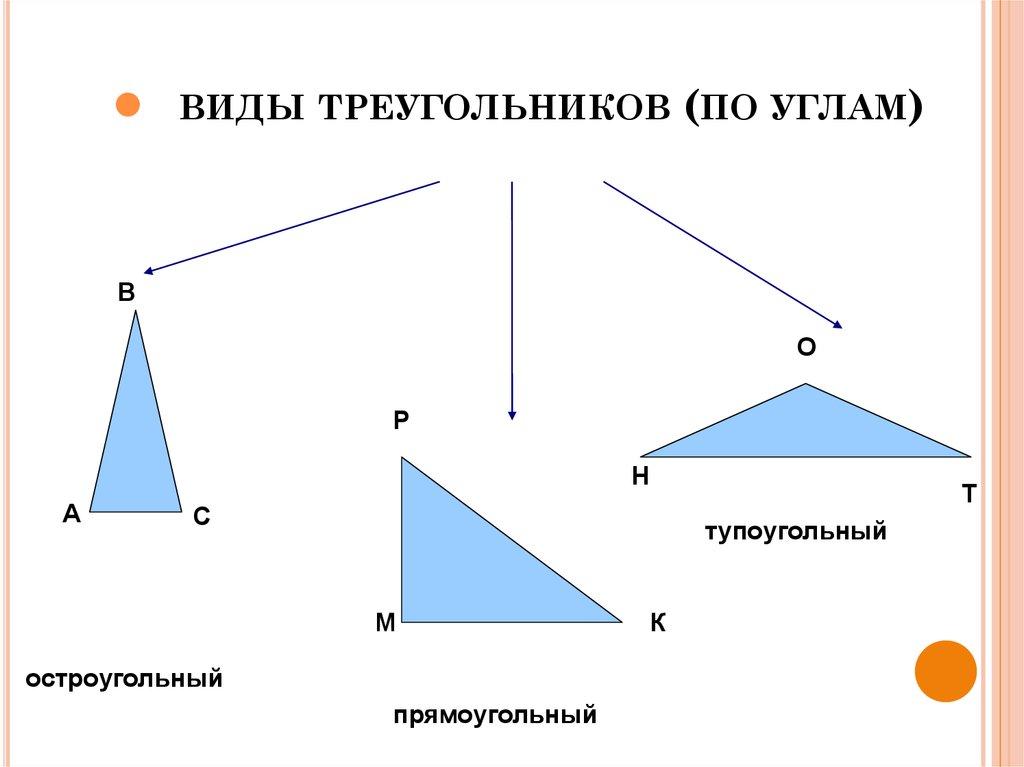примеры треугольника картинки мужчин даже