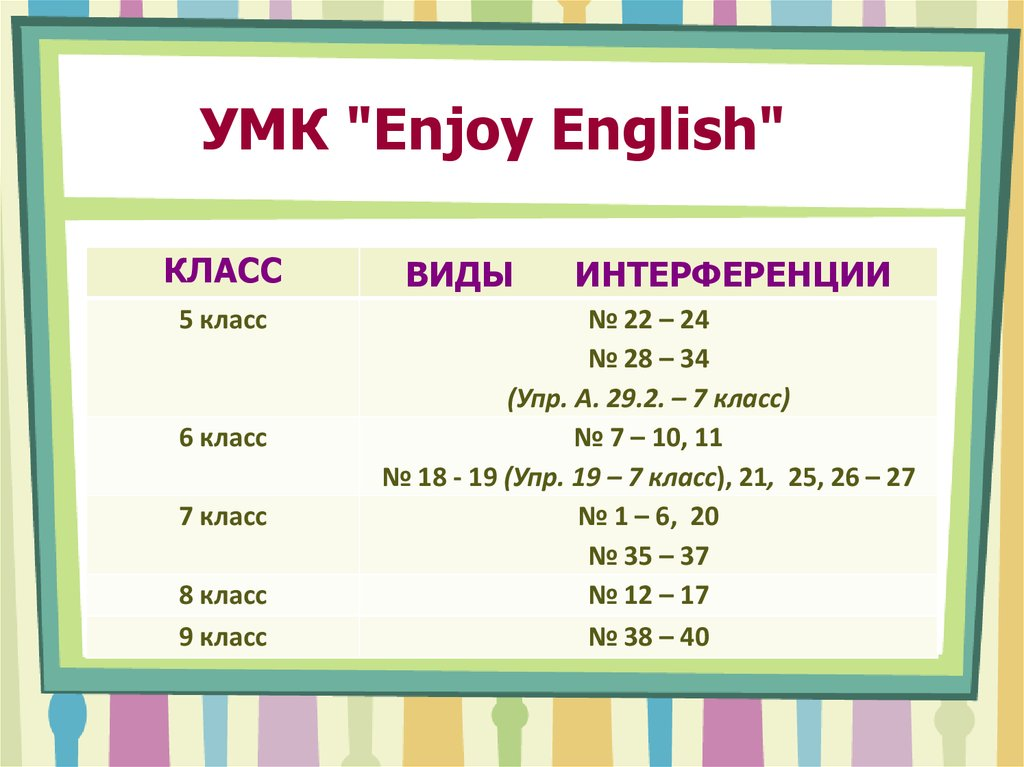 "УМК ""Enjoy English"""