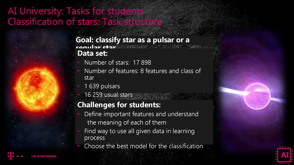 AI University: Tasks for students Classification of stars: Task structure