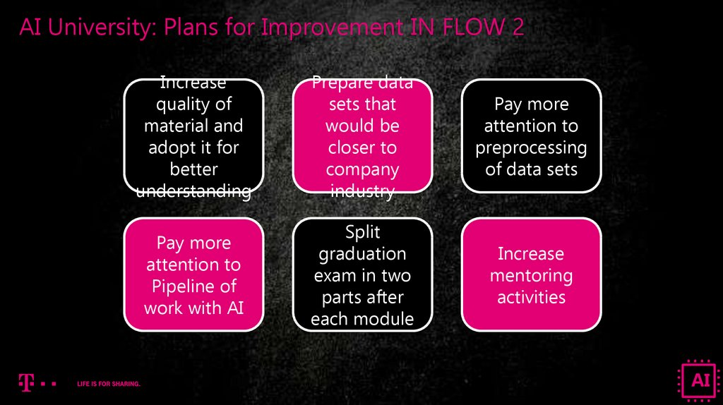 AI University: Plans for Improvement IN FLOW 2