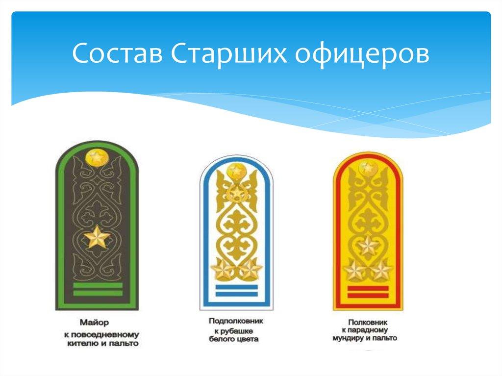 воинские звания казахстана с картинками почувствовала укол совести