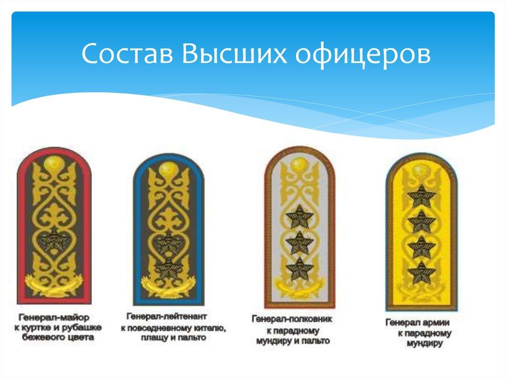 при воинские звания казахстана с картинками для головного убора
