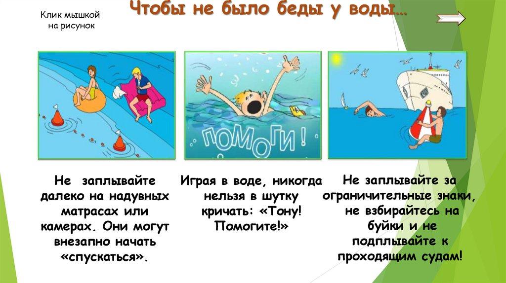 Картинки к памятке чтобы не было беды у воды