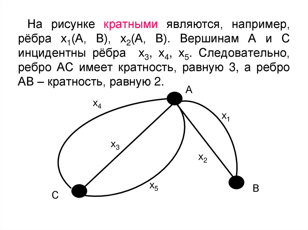 Графы. Дискретная математика - презентация онлайн