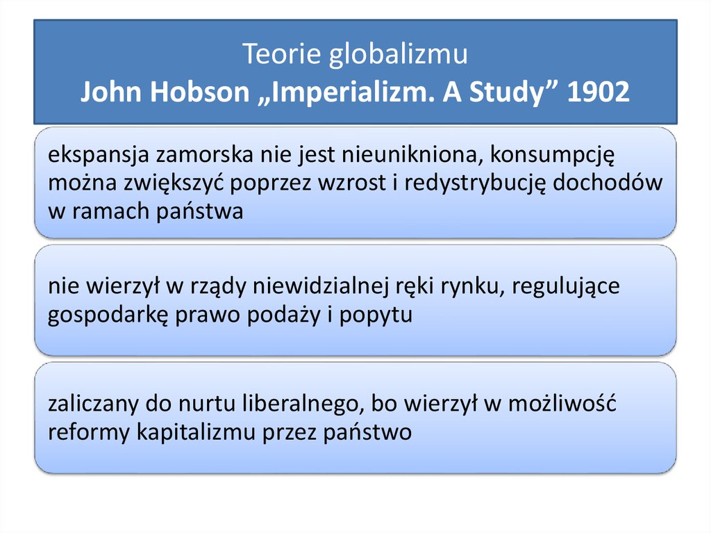 "Teorie globalizmu John Hobson ""Imperializm. A Study"" 1902"
