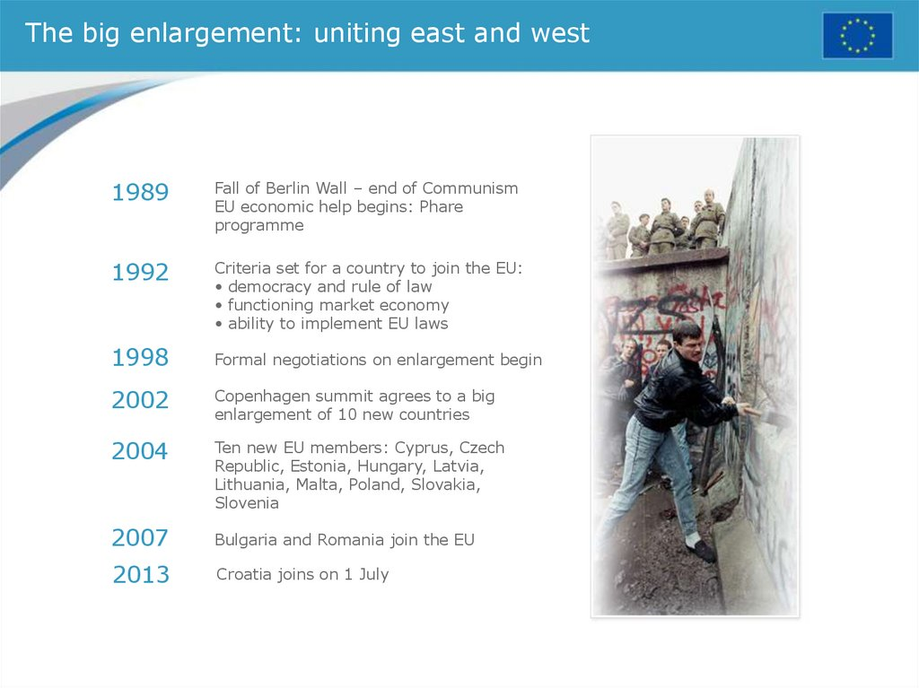 The big enlargement: uniting east and west