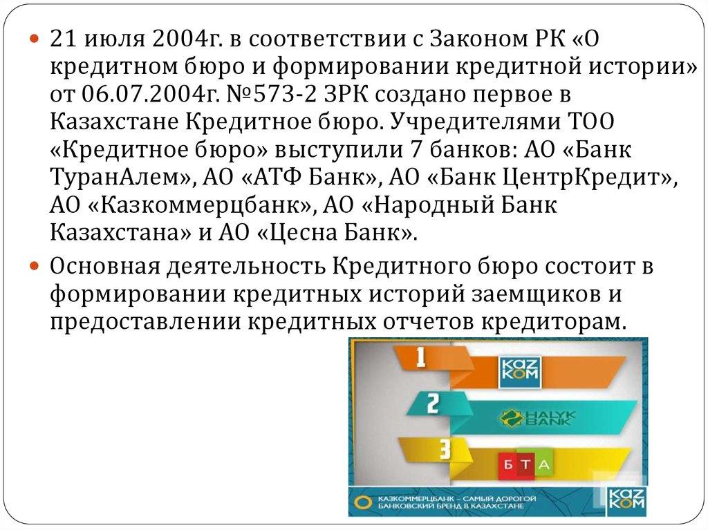 Атф банк кредиты онлайн заявка