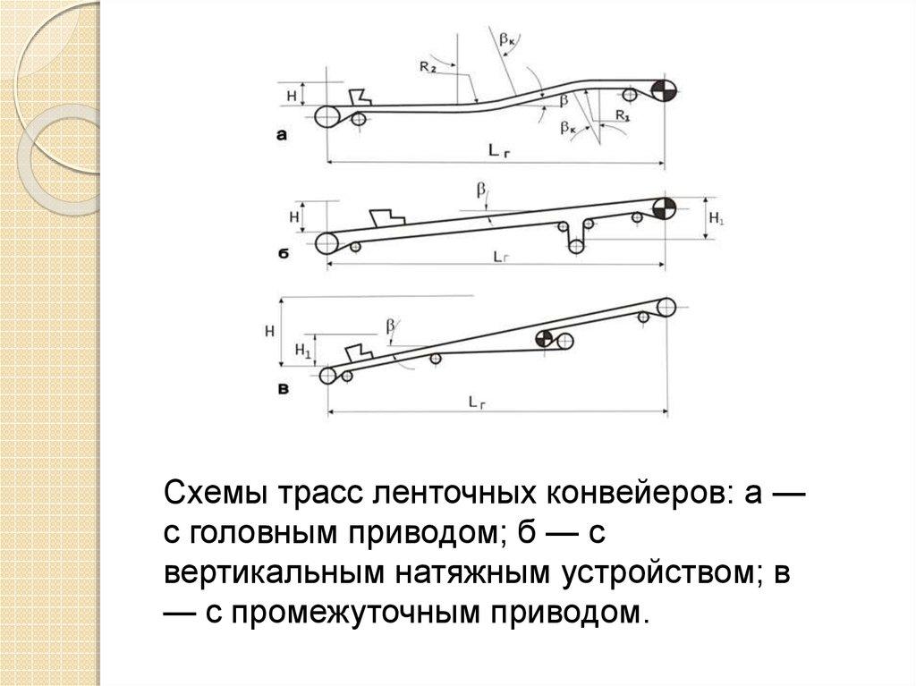 Шахтные конвейеры виды как сбросить сервисный интервал на фольксваген т5 транспортер