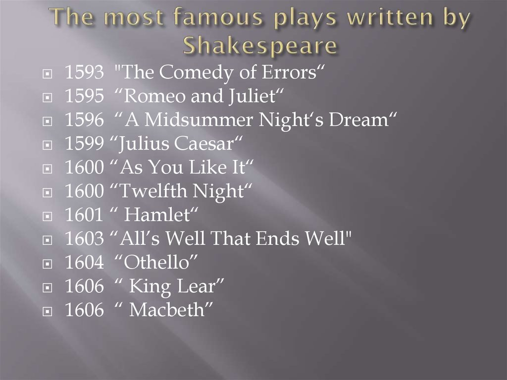 The most famous plays written by Shakespeare