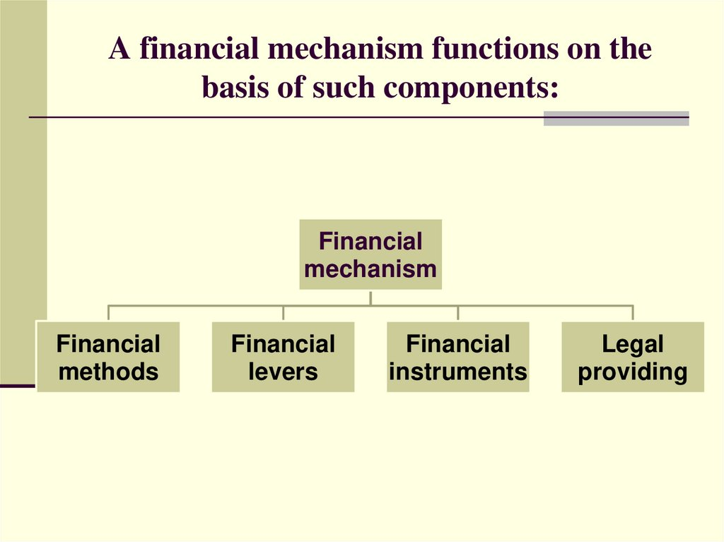 A financial mechanism functions on the basis of such components: