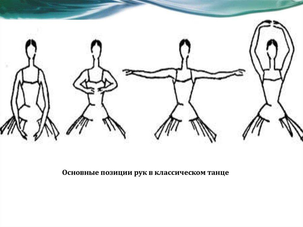 Позиции рук в классическом танце в картинках