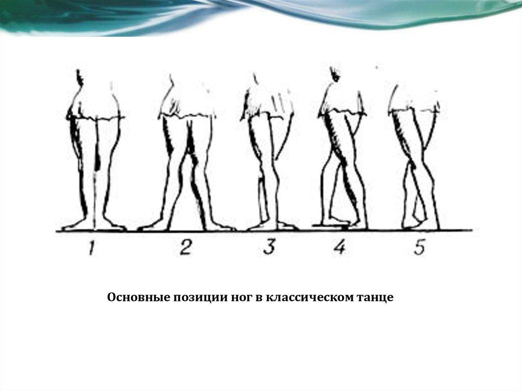 Фото позиции рук и ног в хореографии