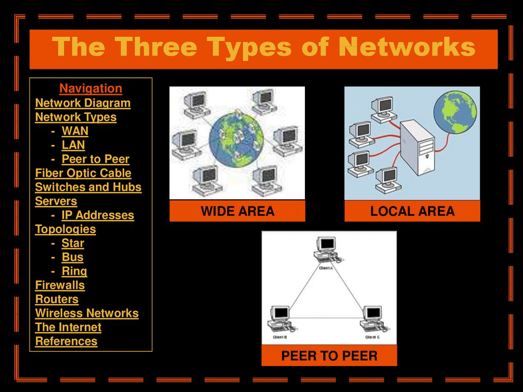 The Three Types of Networks