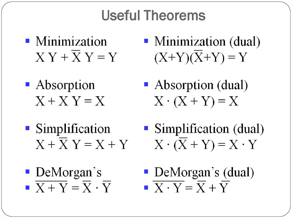 Useful Theorems