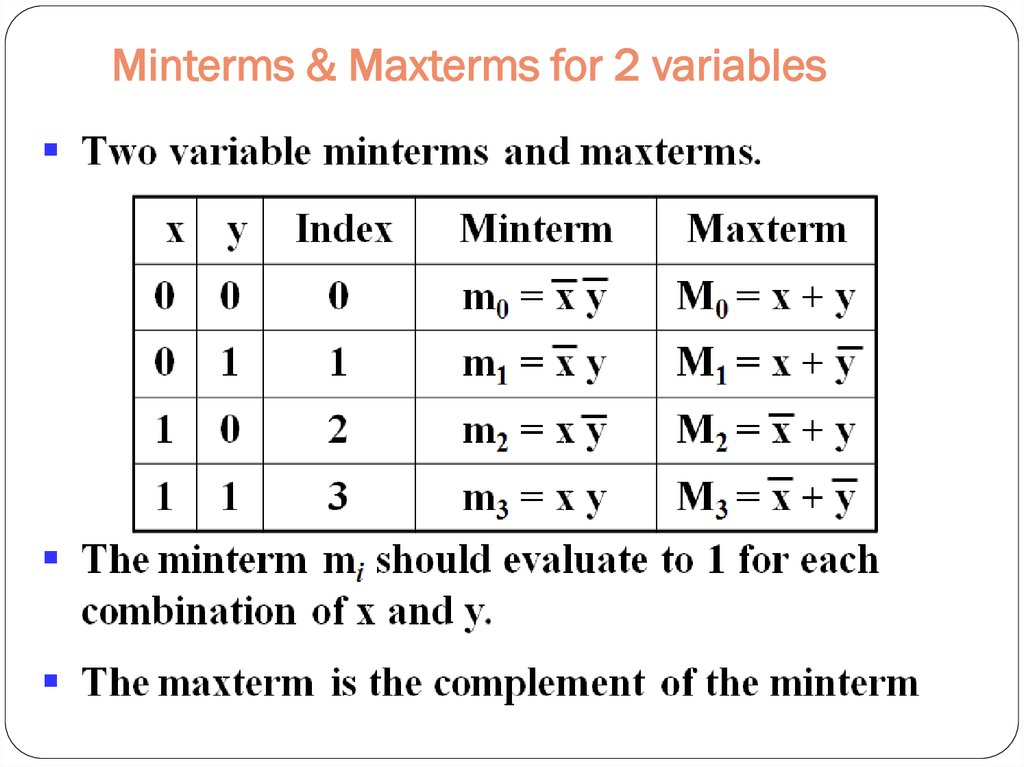 Minterms & Maxterms for 2 variables
