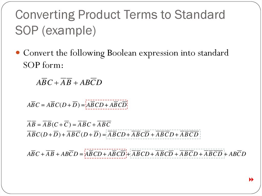 Converting Product Terms to Standard SOP (example)