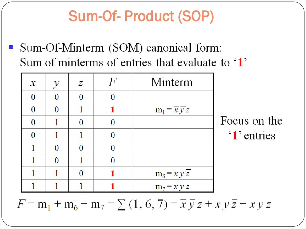 Sum-Of- Product (SOP)