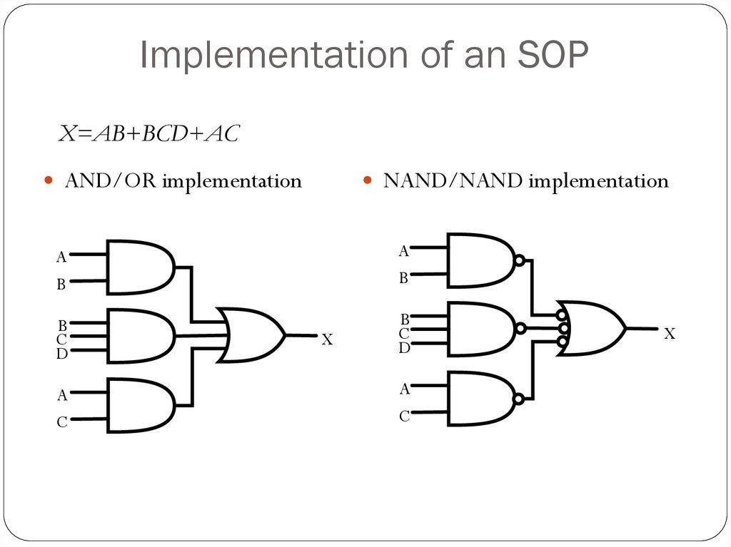 Implementation of an SOP